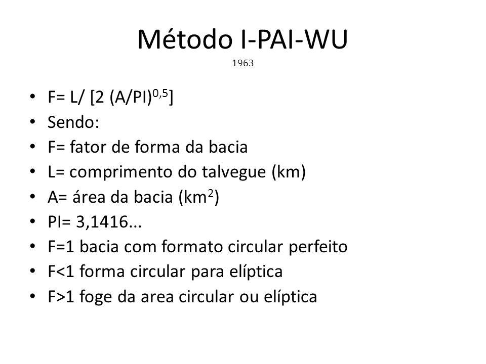 Método I-PAI-WU 1963 F= L/ [2 (A/PI)0,5] Sendo:
